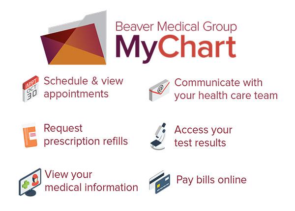 beaumont my chart login